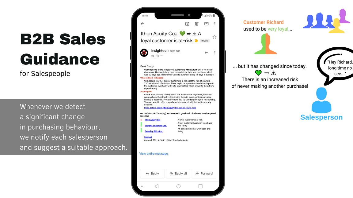 B2B Sales Guidance
